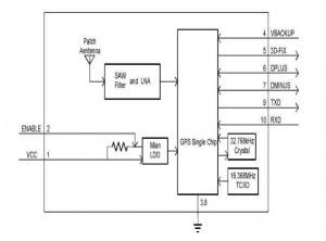 Figure 2 Block Diagram of MT3329 GPS